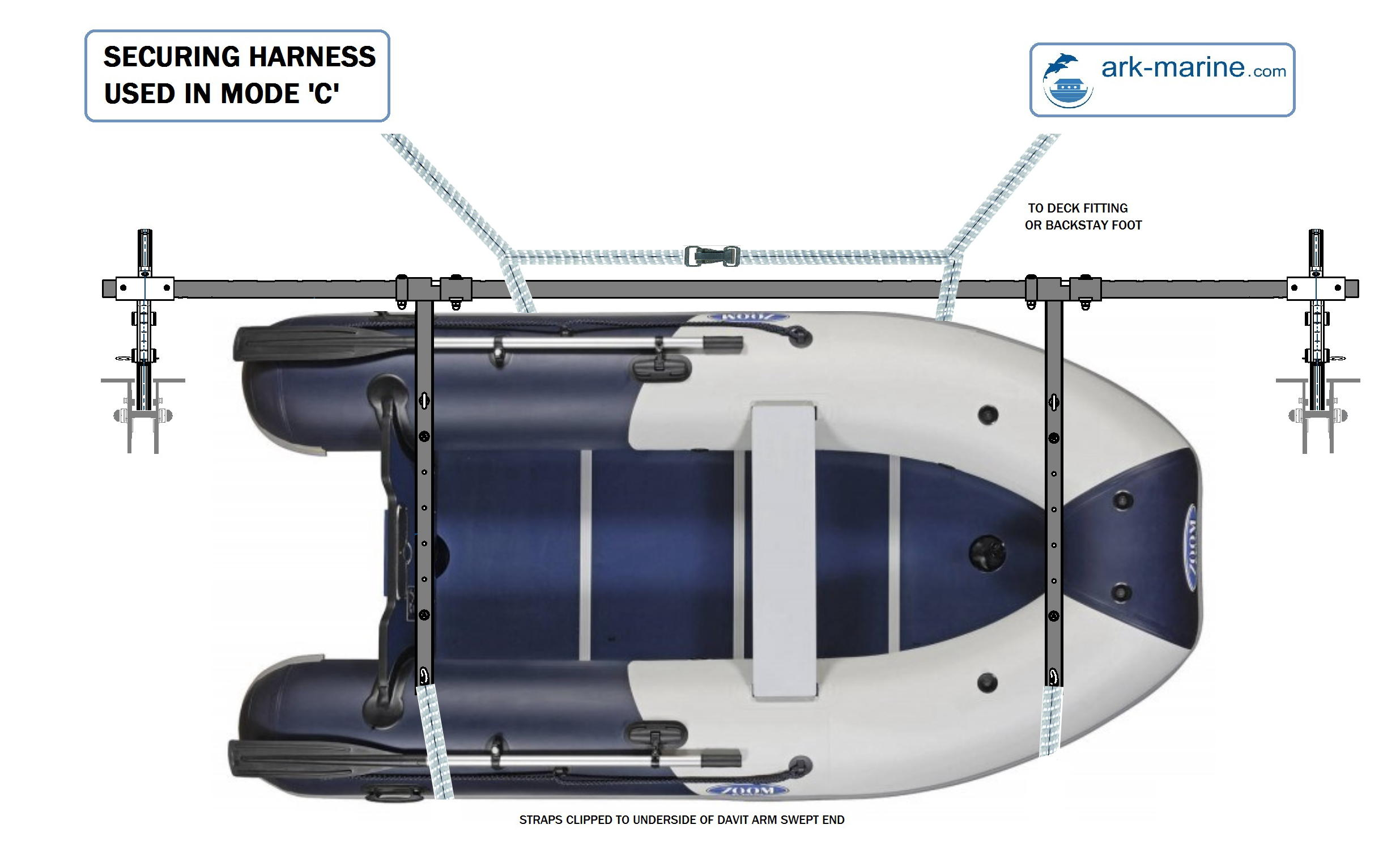Plan view of Dinghy Mode C