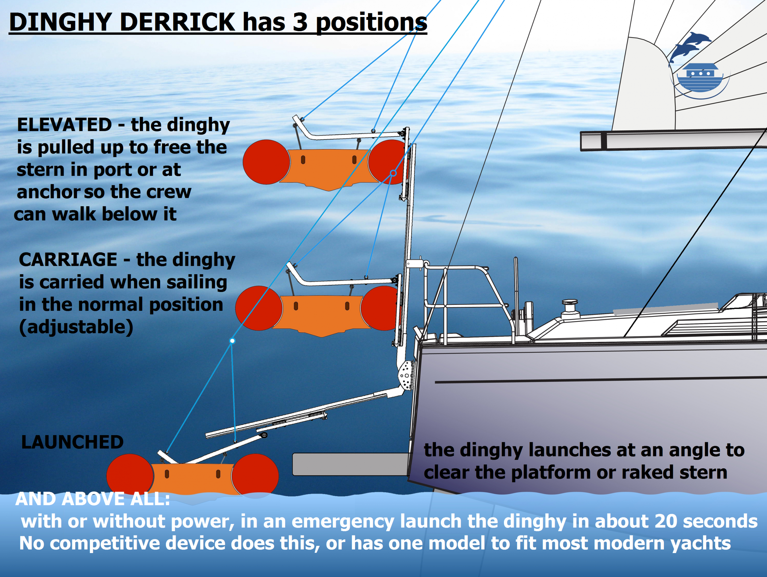 How to launch a dinghy from a yacht with a bathing platform